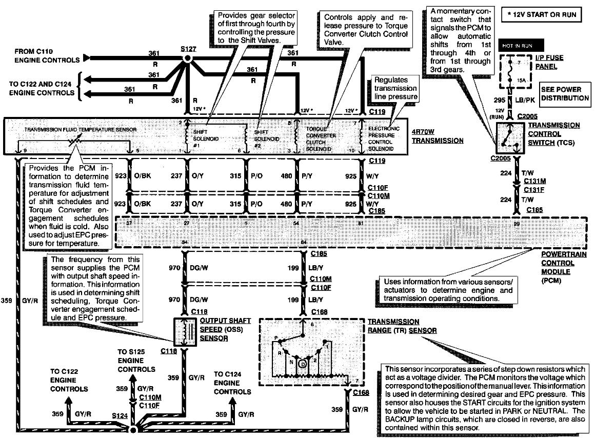 1966 pontiac bonneville wiring diagram  pontiac  auto
