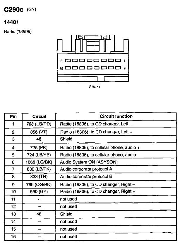 2003 TC Radio C290c Pin Out 2003 tc radio 24 pin out connection lincolns online message forum 1995 lincoln town car stereo wiring diagram at gsmx.co
