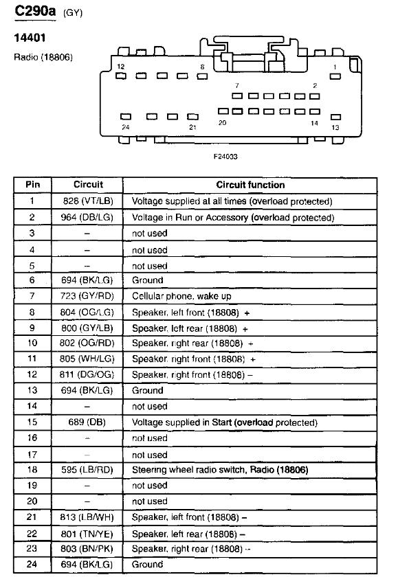 2003TC Radio C290 Pin Out color codes for radio wiring** body and interior crownvic 2005 grand marquis radio wiring diagram at bayanpartner.co