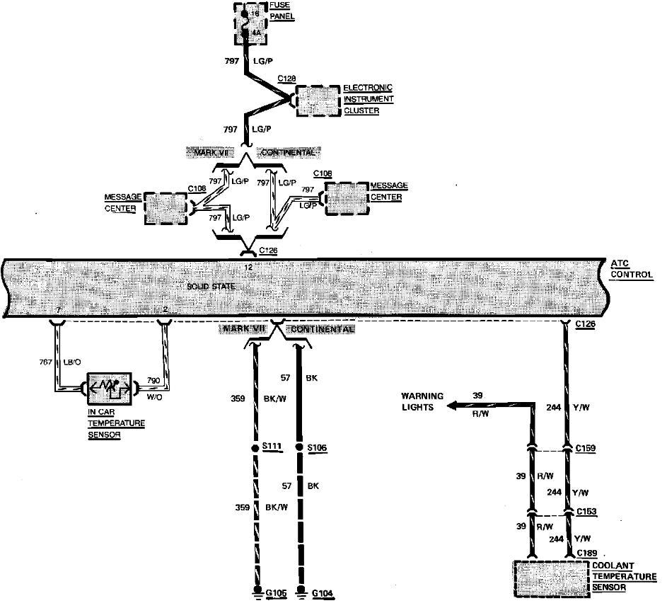 87 mark vii eatc diagrams