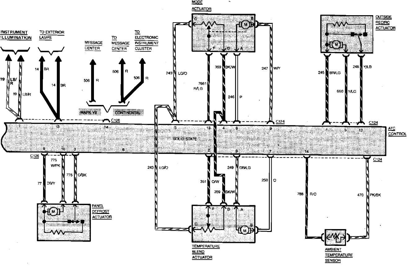 1994 lincoln mark viii wiring diagram wiring diagram Lincoln Mark VIII Radiator