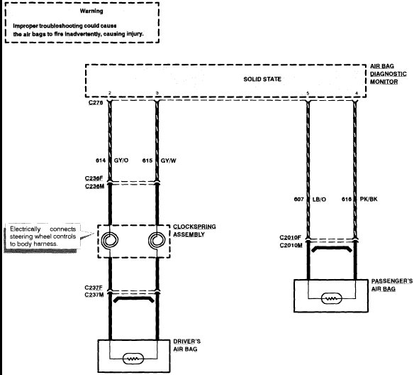 airbag impact sensor wiring harness auto electrical wiring diagram u2022 rh 6weeks co uk