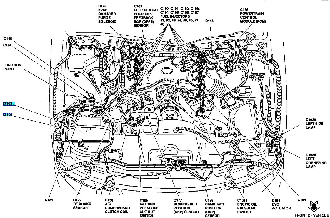 saturn ion 2 front suspension diagram saturn vue front