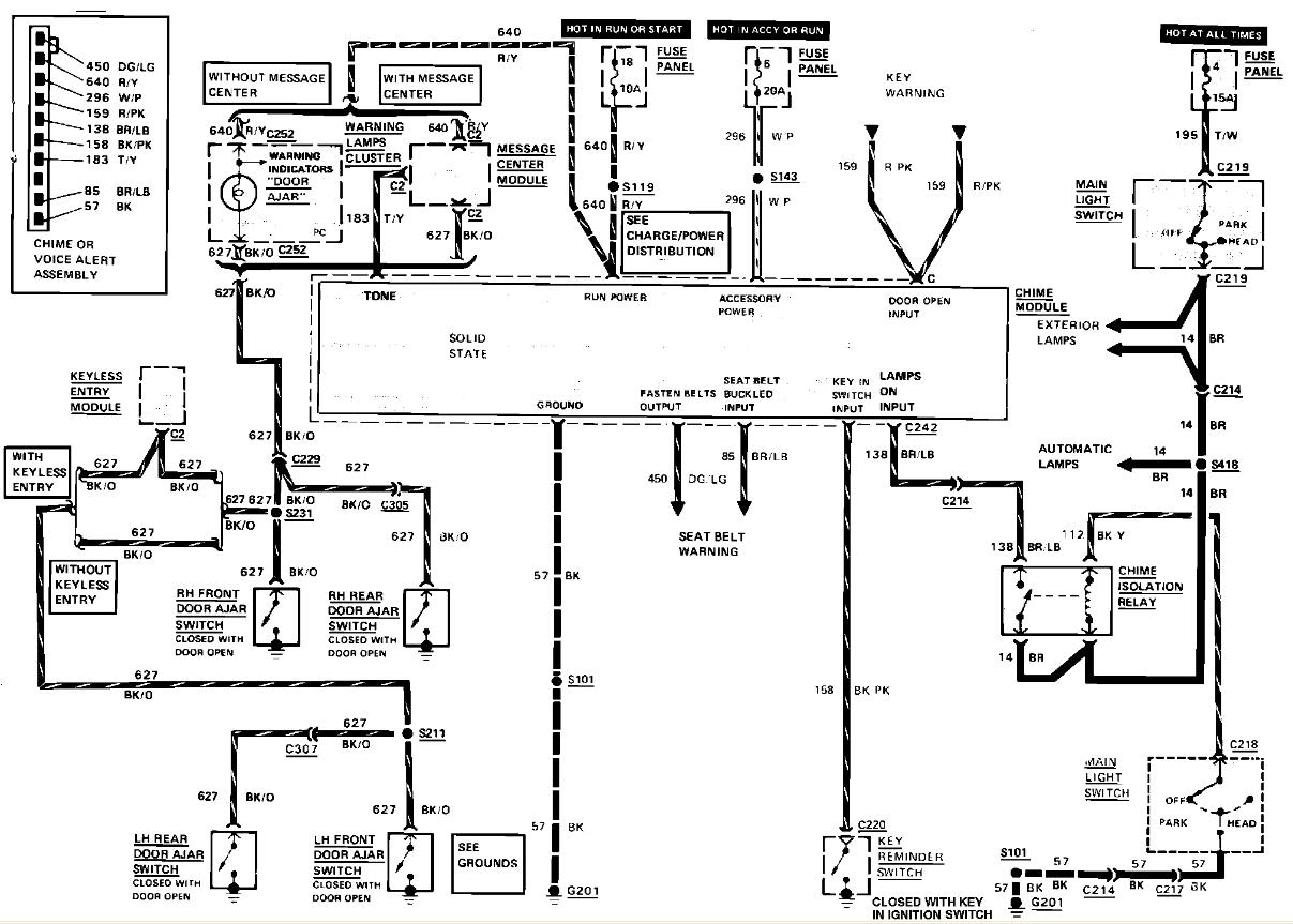 88 lincoln town car wiring diagram