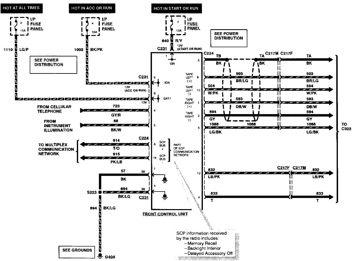 1991 Lincoln Town Car Stereo Wiring Diagram : Lincoln town car radio wiring diagram