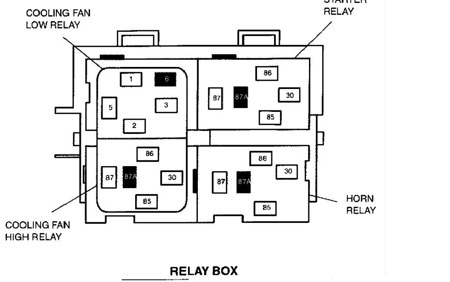 automotive relay holder