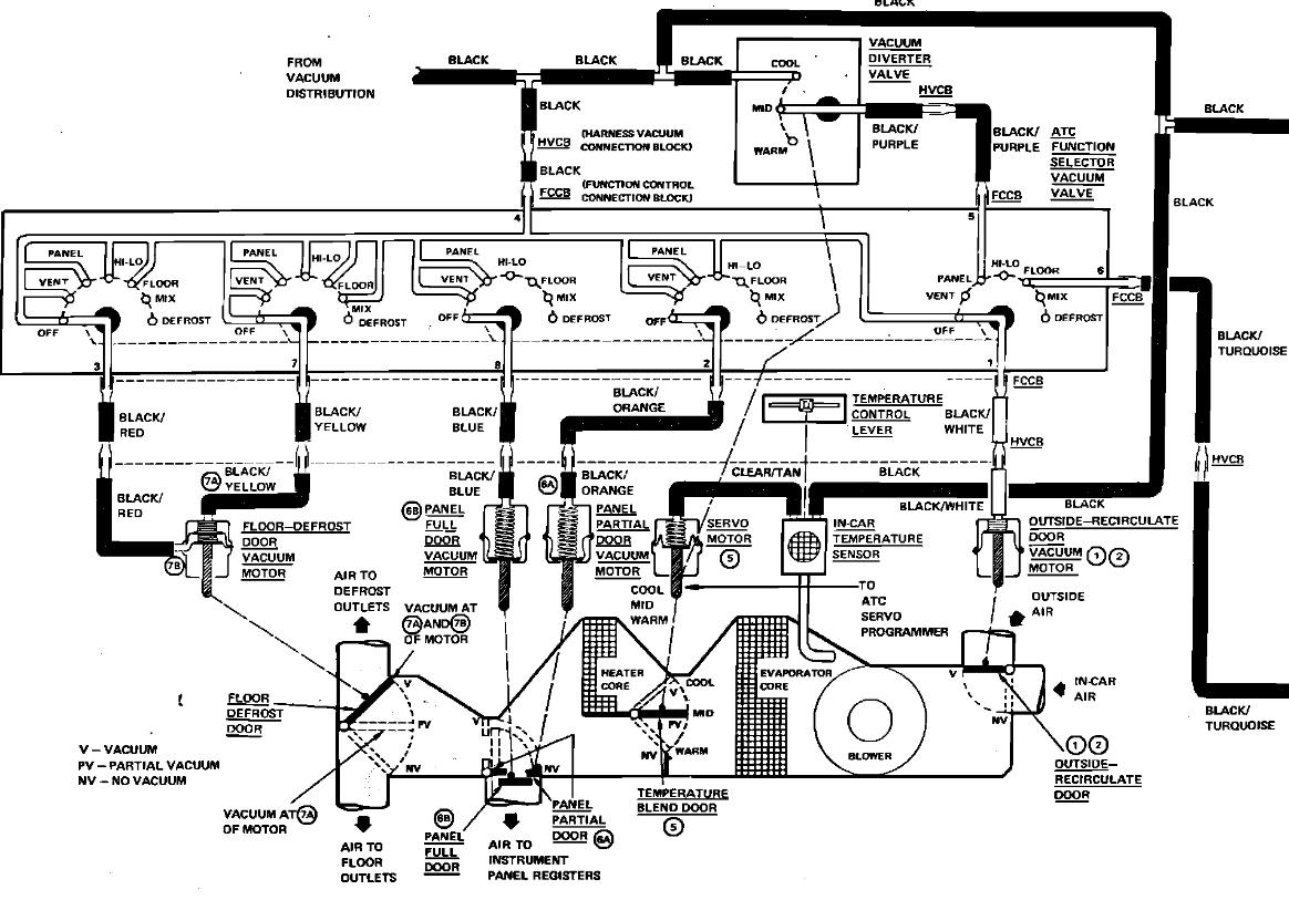 79 lincoln continental wiring diagram