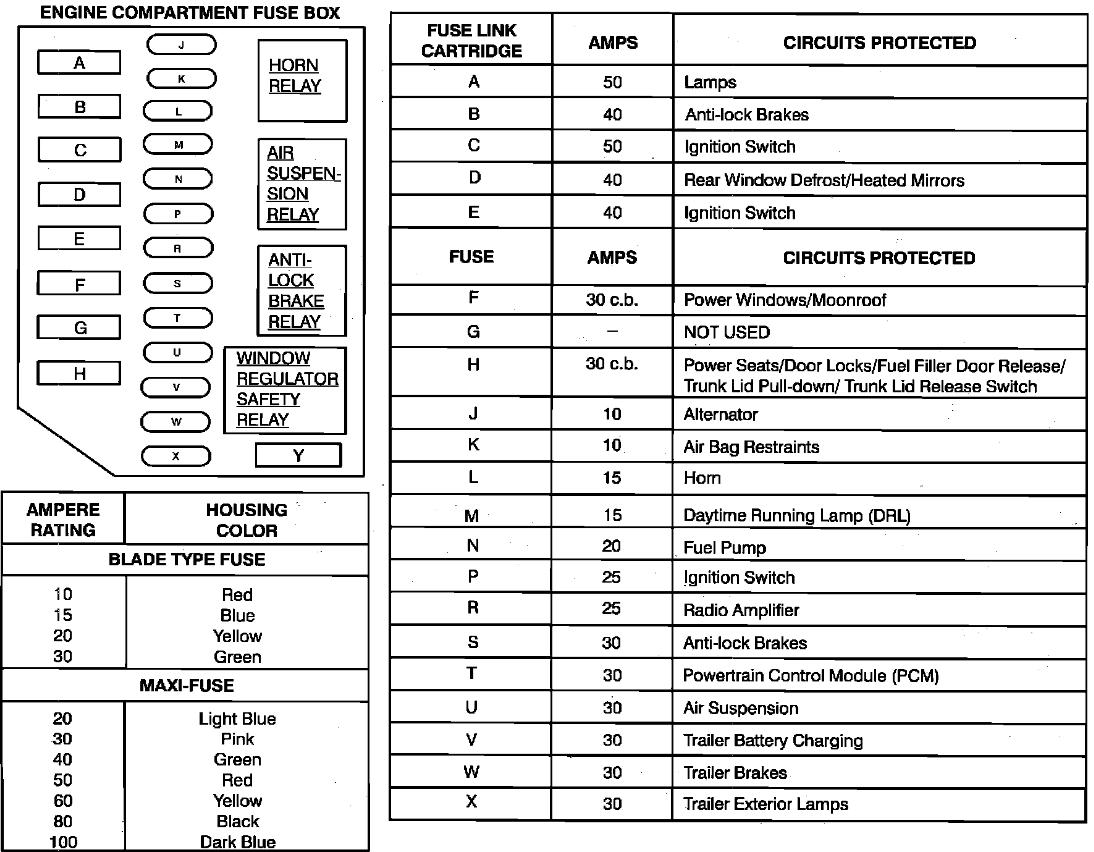 Index Of Lincoln Pictures11 2000 Subaru Forester Airbag Wiring Diagram 92 Tc Power Distribution Box
