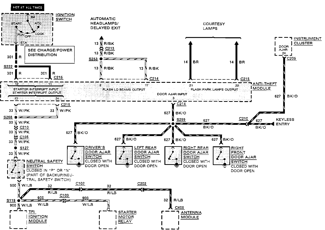 Here Is The Wiring Diagram For Your Car