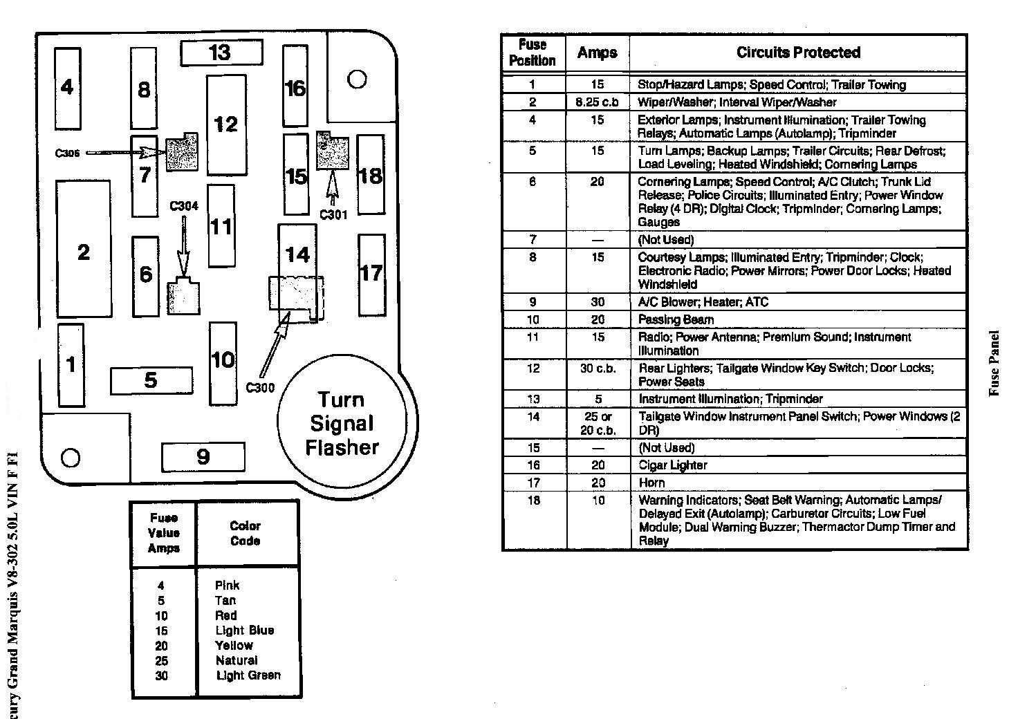 1999 Mercury Grand Marquis Fuse Box Diagram Wiring Schematics 1991 F150 4x4 To Coil 2000 Auto Electrical 2005 Mariner