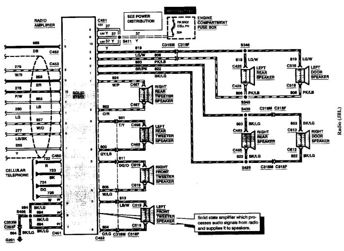 1991 Lincoln Town Car Stereo Wiring Diagram : Gmc stereo wiring diagram circuit maker