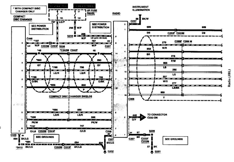 96 lincoln radio wiring diagram  96  free engine image for