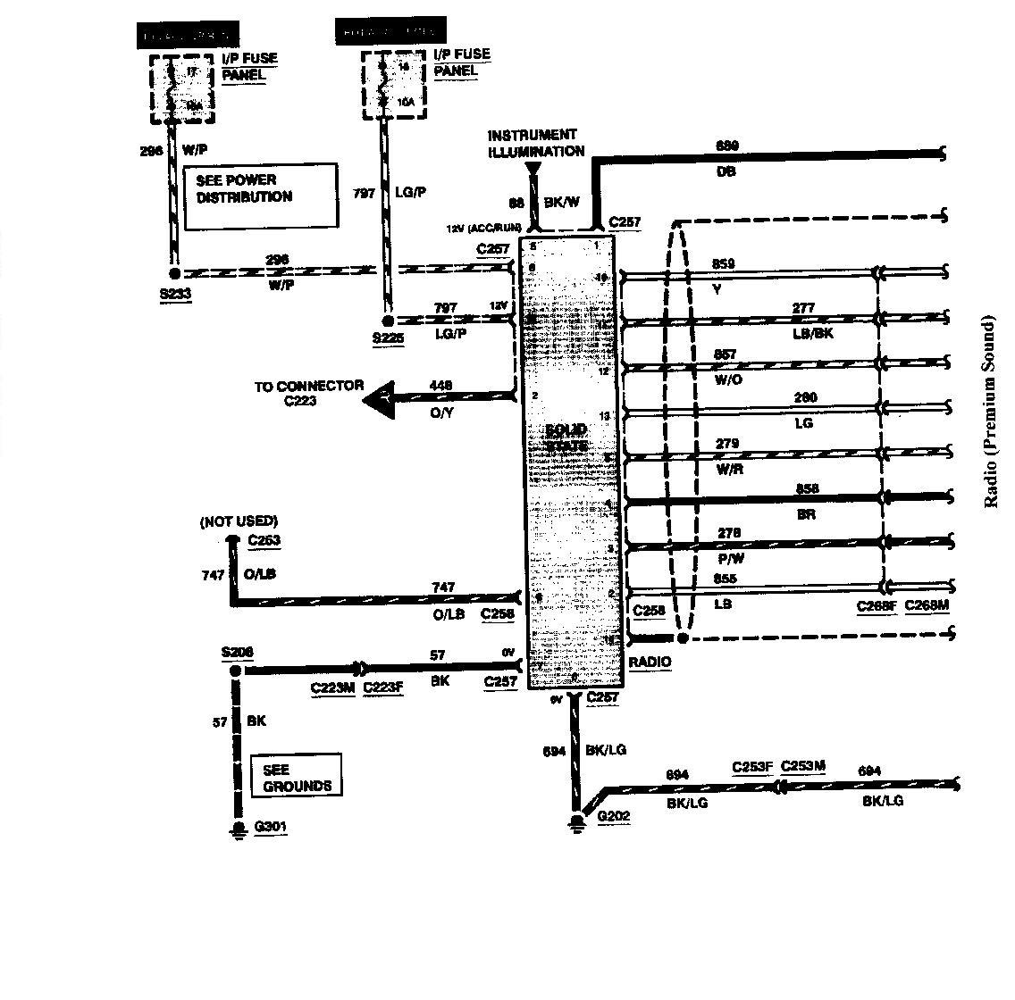 95Mark8 Premium Sound Wiring lincoln ls stereo wiring diagram ls engine relay box diagram 1997 ford explorer radio wiring diagram jbl at gsmx.co