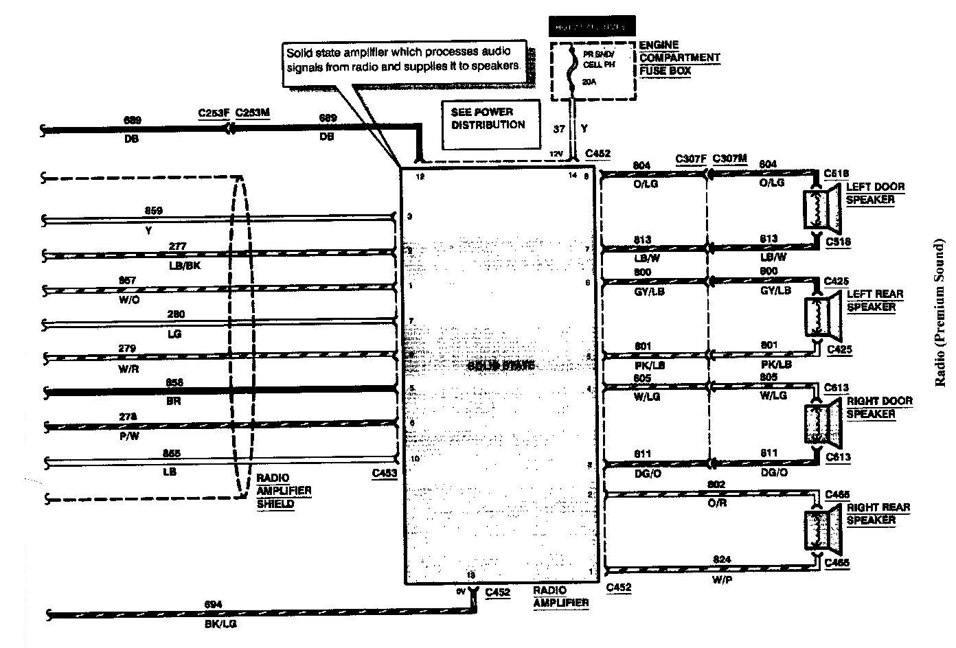 95Mark8 Premium Sound Wiring2 95 mark 8 jbl wiring diagram needed lincolns online message forum 2001 lincoln continental radio wiring diagram at aneh.co