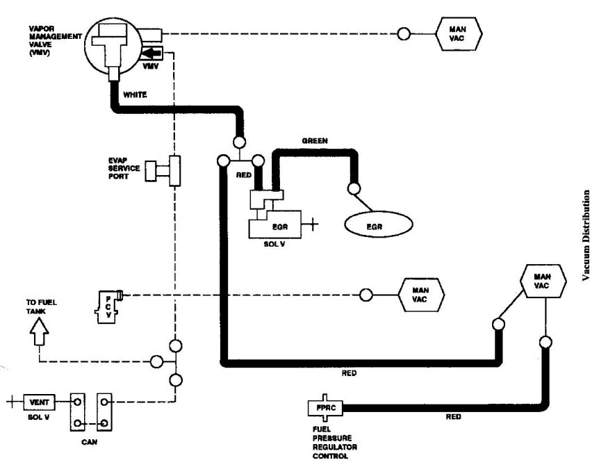 lincoln vacuum diagram wiring diagram post D17 Wiring Harness Diagram