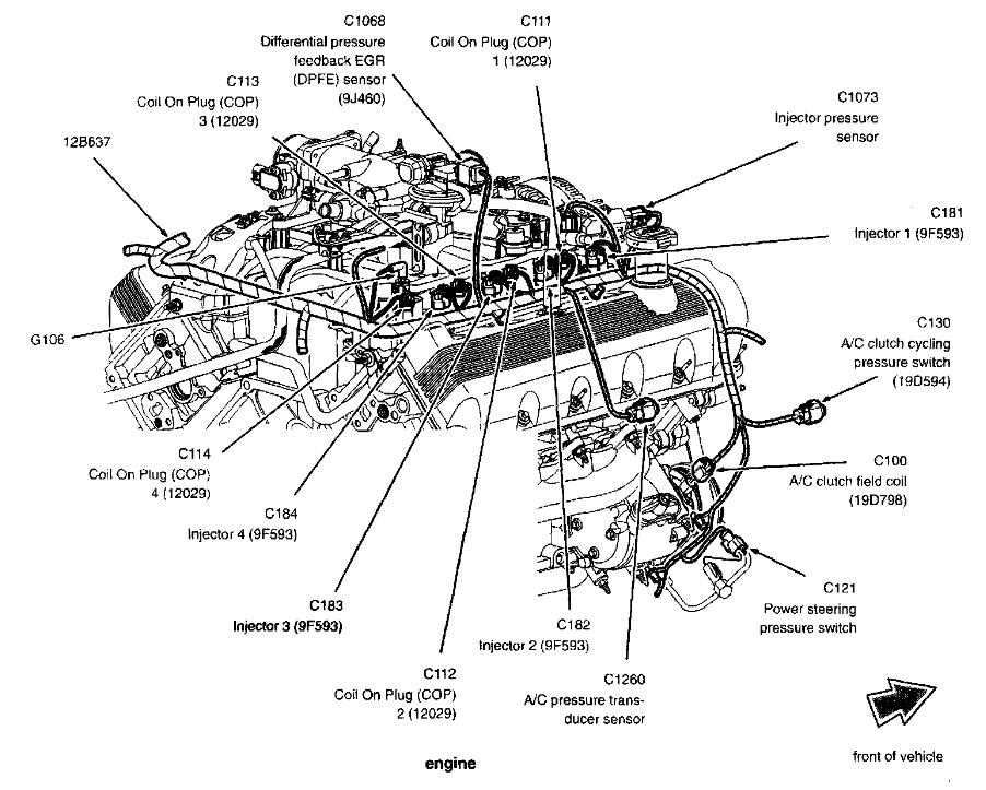 1994 lincoln mark vii engine diagram imageresizertool com  1995 lincoln  town car