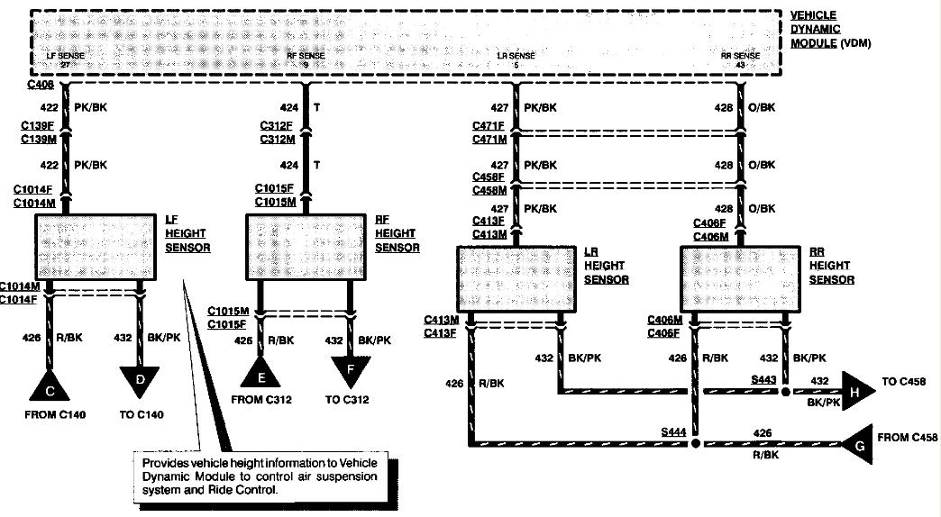 Index of lincolnpictures9 – Lincoln Air Suspension Wiring Diagram 1993
